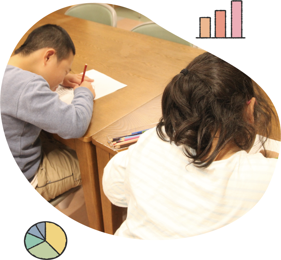 岡山市 障がい児 宿題 療育